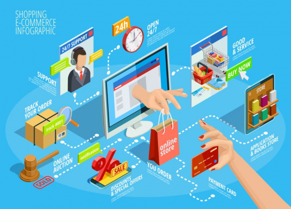 why-ecommerce-is-important-with-business